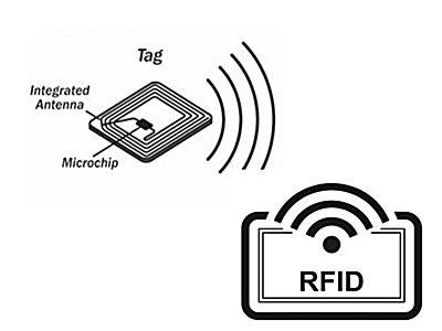 การพัฒนาเทคโนโลยี RFID ในประเทศไทย มีความสำคัญอย่างไร